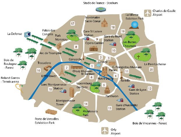 Малая карта достопримечательностей Парижа