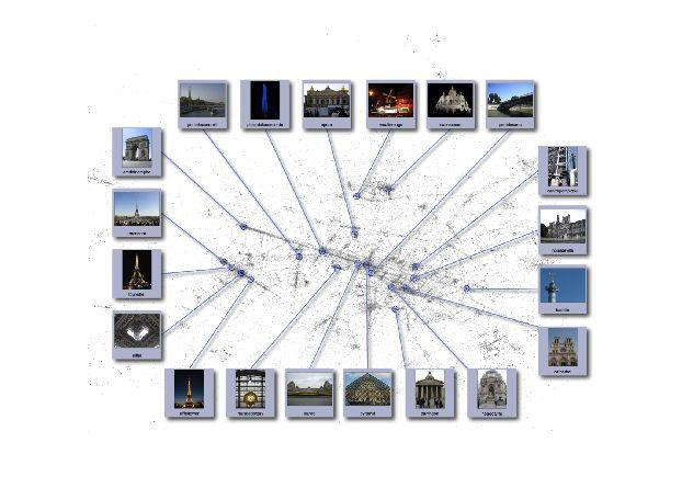 Иллюстративная карта, что посмотреть в Париже