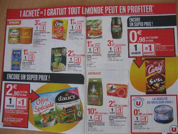 Стоимость продуктов питания на юге Франции