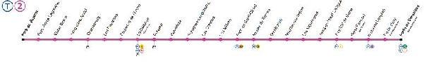 Cхема трамвайной линии T2