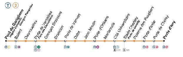 Cхема трамвайной линии T3